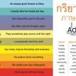 การใช้ Adverbs กริยาวิเศษณ์ ภาษาอังกฤษ มีกี่แบบ ใช้อย่างไร วิธีใช้ขยายคำ