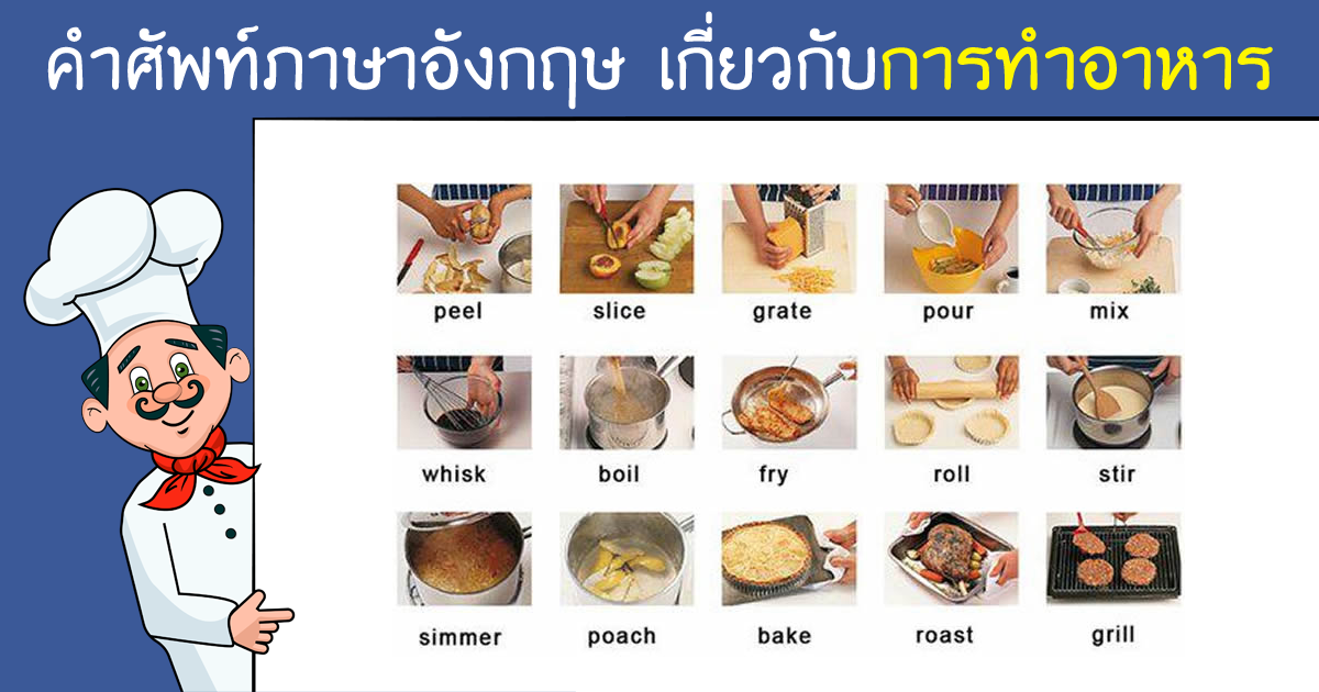 LearnEnglishFoodCookingPreparationTermsGlossaryVocabuary