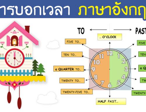การบอกเวลา ภาษาอังกฤษ  เลือกใช้ AM PM อย่างไร การใช้ Quarter Past To ตัวอย่างประโยค